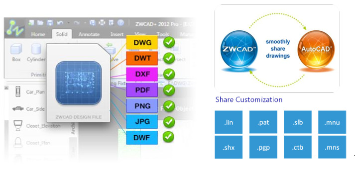 zwcad plus 2015 compatibility