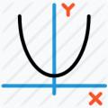 parabola_y_x2